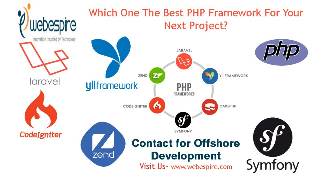 Which One The Best PHP Framework For Your Next Project-www.webespire